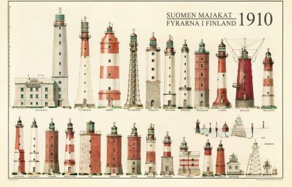 Suomen Majakat 1910 -juliste